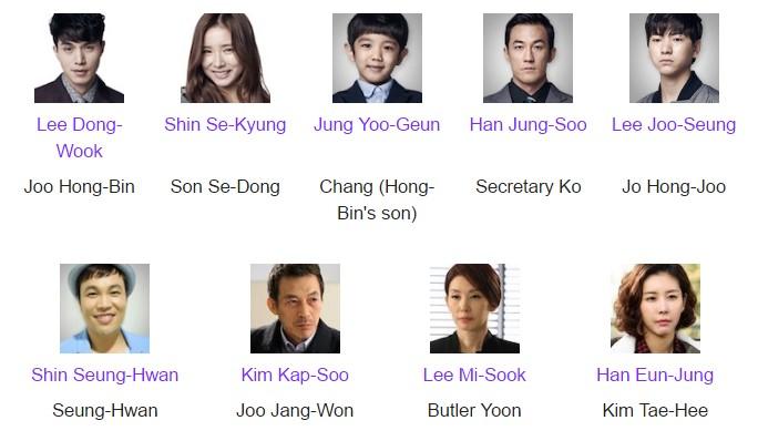 Kim Soohyun  Wikipedia
